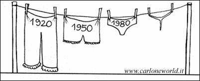 dal 1920 ad oggi